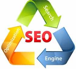 Pengertian SEO On Page dan SEO Off Page Pada Blog