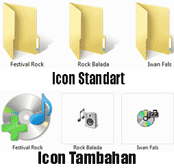 Cara Mengganti Icon Folder Di Komputer Windows 7